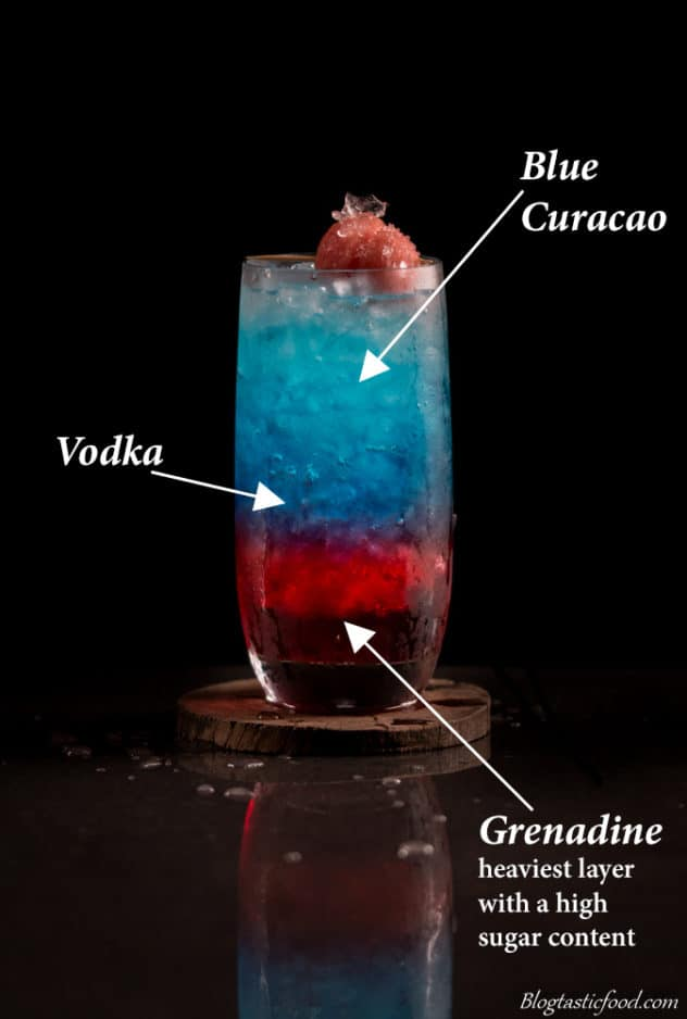 A photo pointing out each layer of a layered cocktail. Explaining how the layers work.